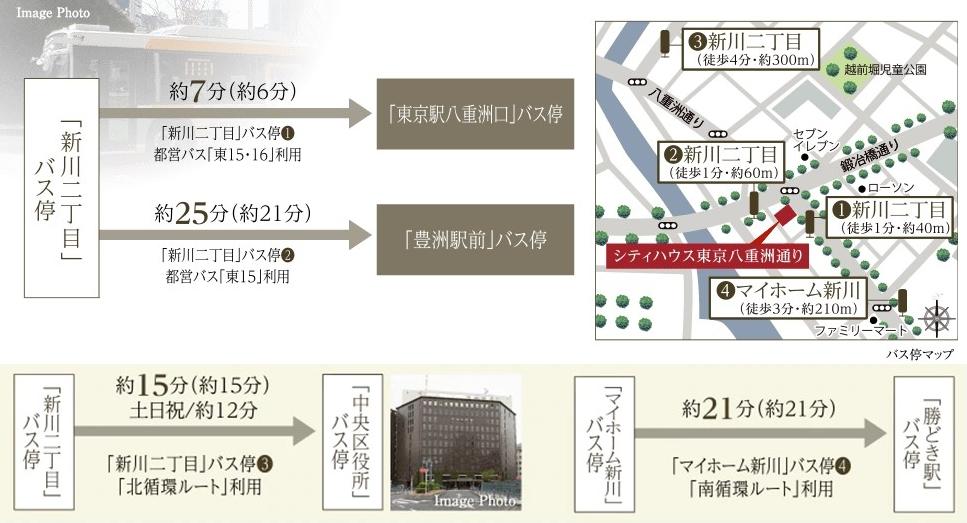シティハウス東京八重洲通りのアクセス