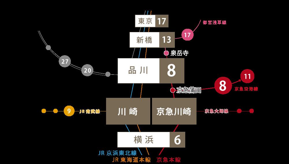 プライムスタイル川崎の交通案内図(WoMansion)