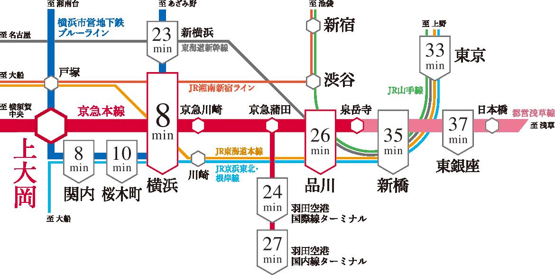 プライムパークス上大岡ザ・レジデンスの交通アクセス図