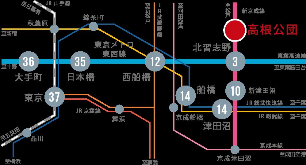 リビオシティ船橋高根台の交通アクセス図